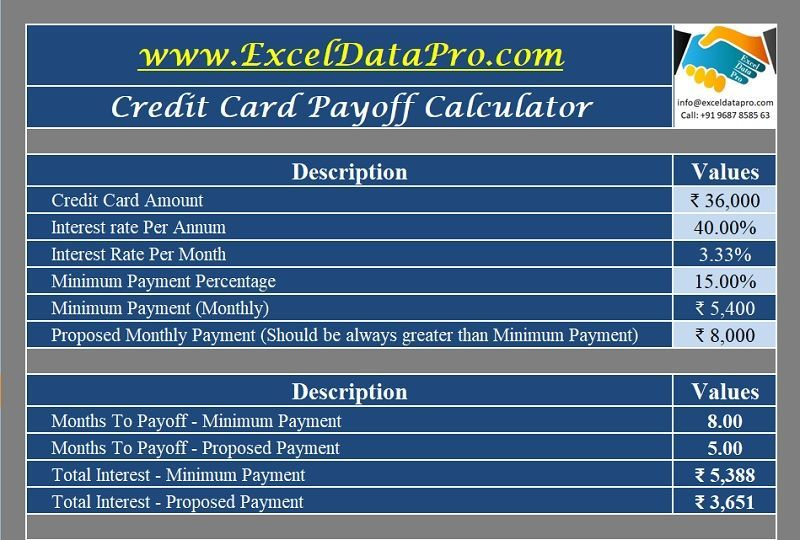 Credit Cards Payoff We Have Created A Simple And Easy Credit Card Payoff Calculator Excel Template That Paying Off Credit Cards Credit Card Tracker Credit Card
