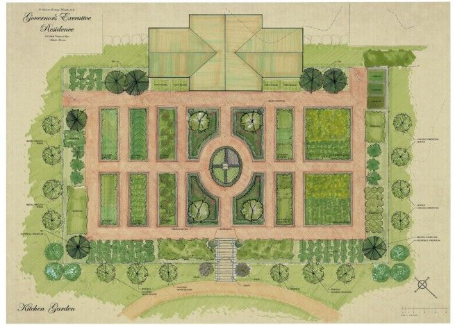 The Use Of Culinary And Medicinal Herbs Is An Ancient Tradition. The  Kitchen Garden Schematic Above Is An Elegant Display Of Formal Planting.
