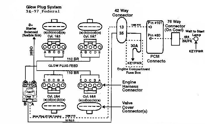 1999 Ford F350 7 3 Wiring Diagram