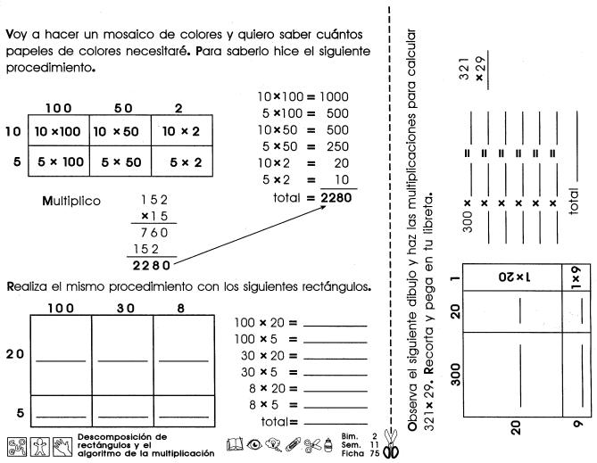 Descompisición de rectángulos y el algoritmo de la multiplicación