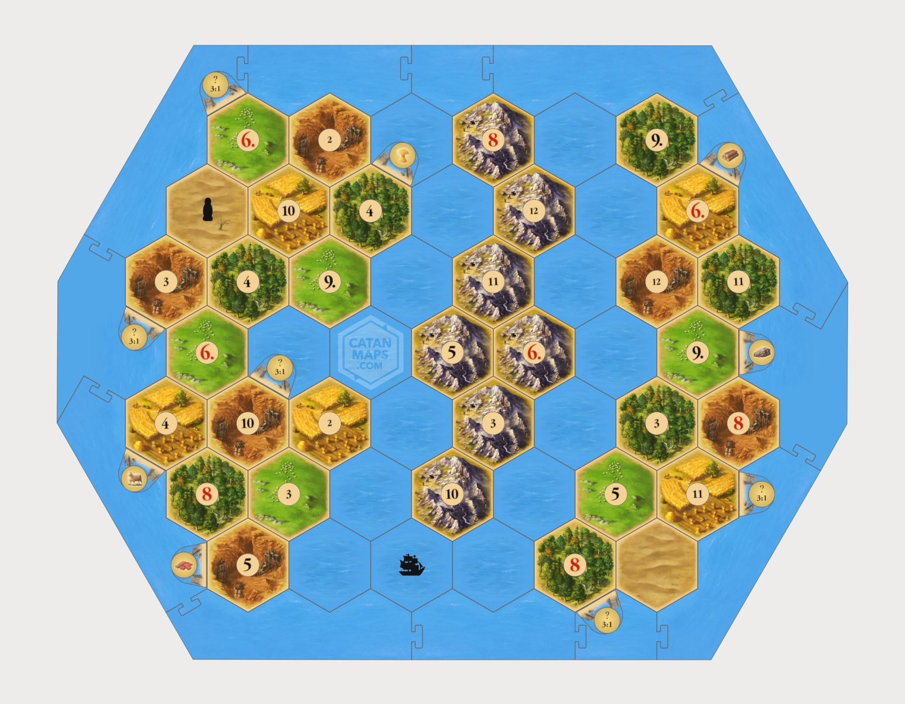 The Spine Catan, Settlers of catan, The expanse