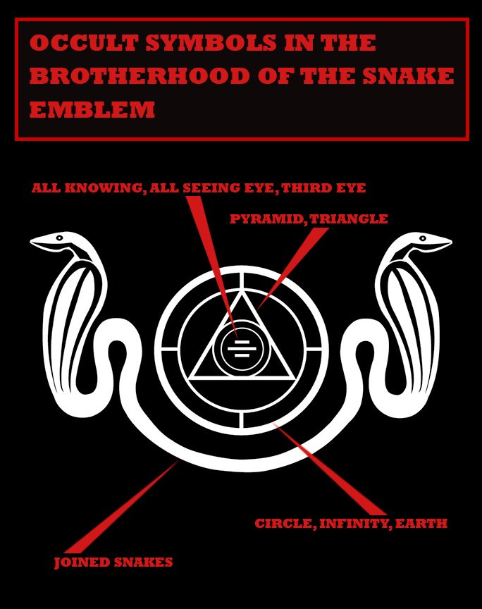 Ancient Occult Symbols Occult Symbols In The Brotherhood Of The