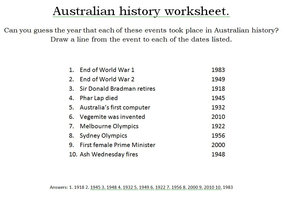 Australian Timeline - Free Printable - Kids Activities. Can you ...