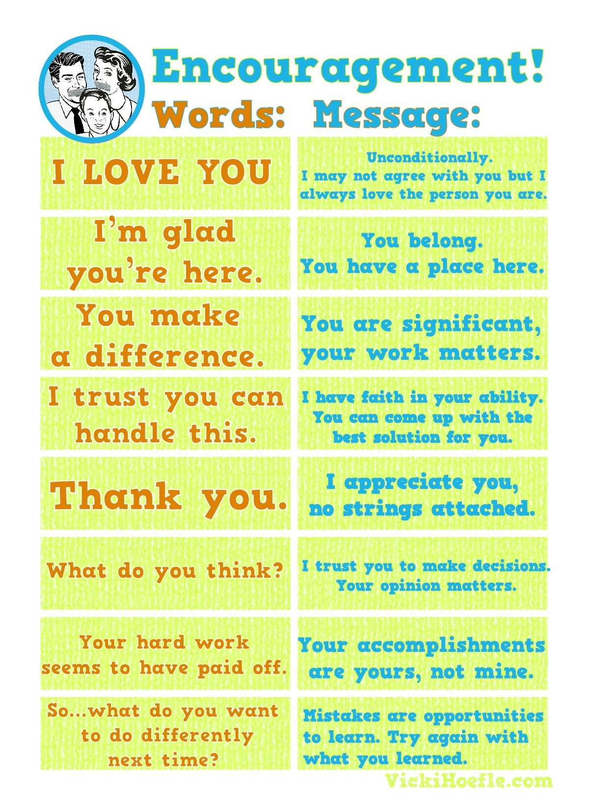 words messages for parents to encourage children