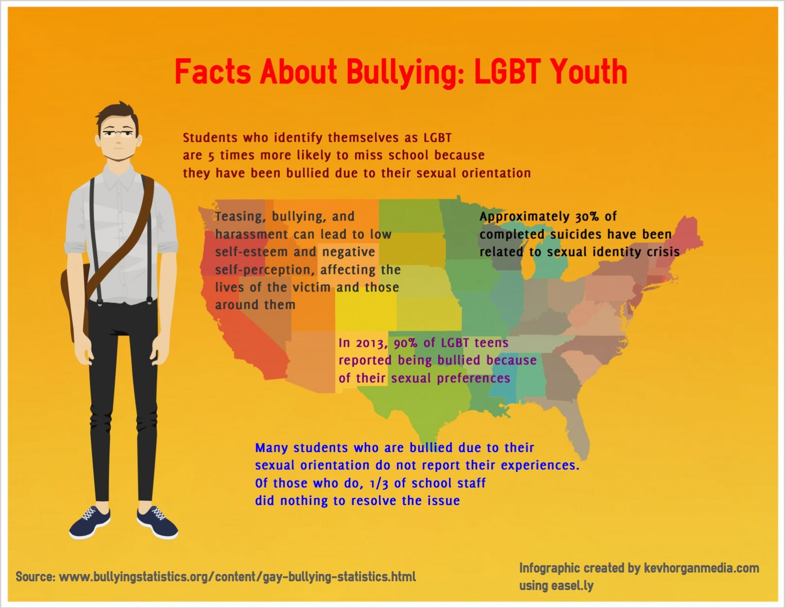 Gay bullying facts