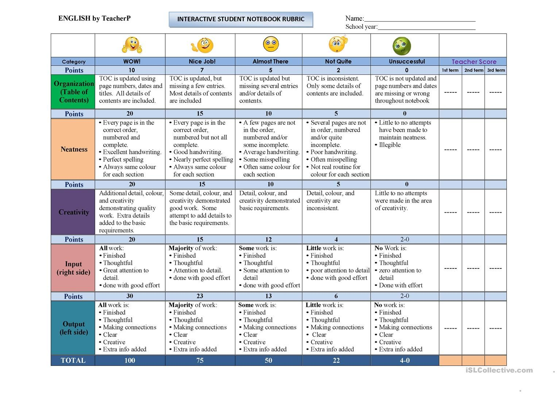 Interactive Notebook Rubric Worksheet