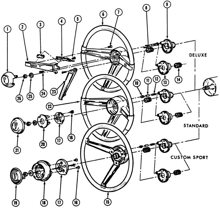 1967 camaro exploded view | 1967-68 firebird steering wheels illustrated  parts break down