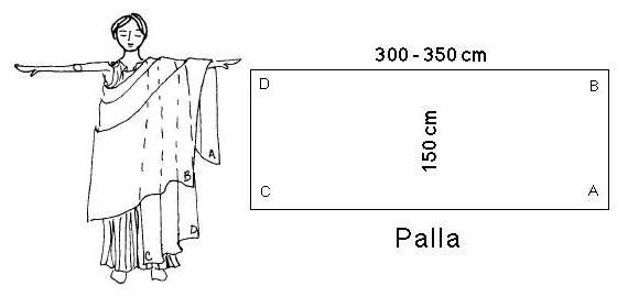 Diagram of how the ancient roman woman wore a palla