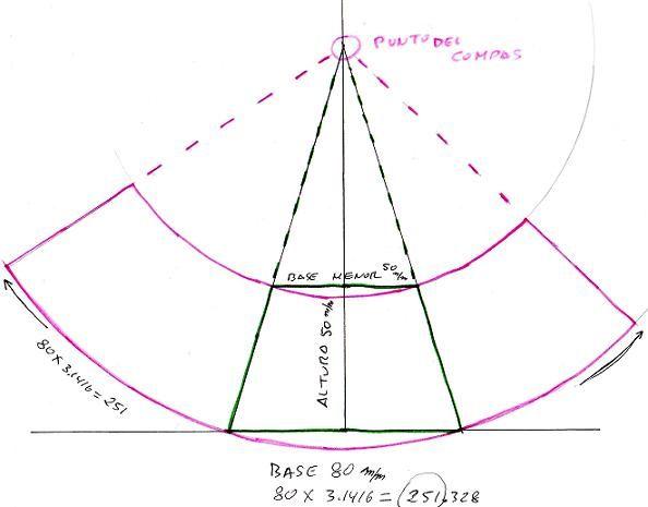 Desarrollo de un cono truncado fofucha pinterest - Como hacer un cono ...