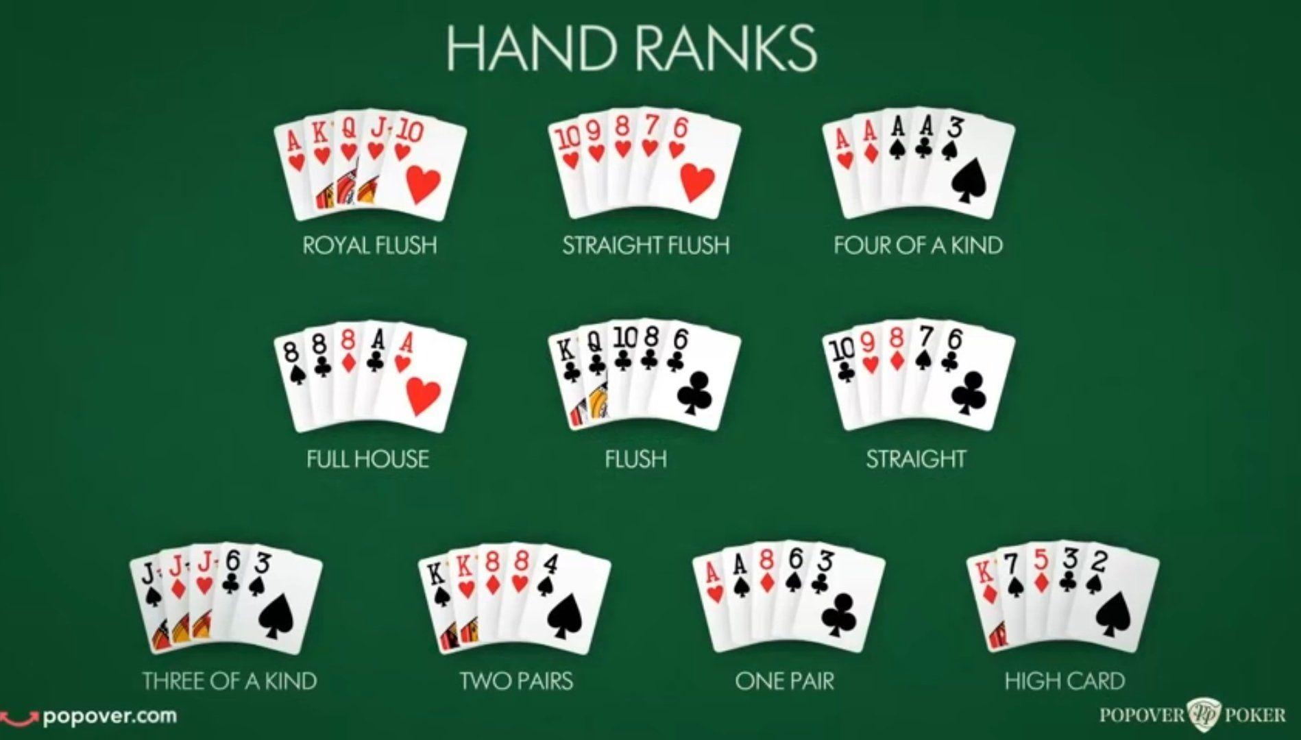 Покер мексиканский играть онлайн лохотрон казино