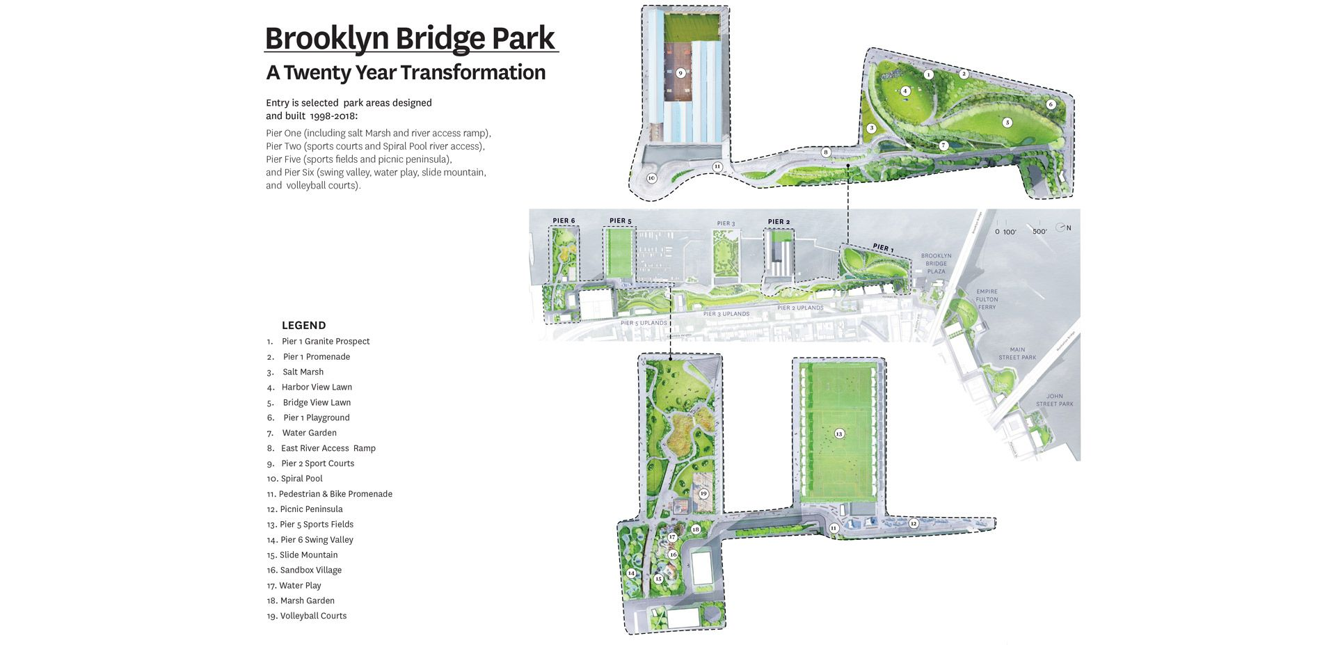 Brooklyn Ny Usa Michael Van Valkenburgh Associates Inc Client Brooklyn Bridge Park Brooklyn Bridge Park Brooklyn Bridge Brooklyn