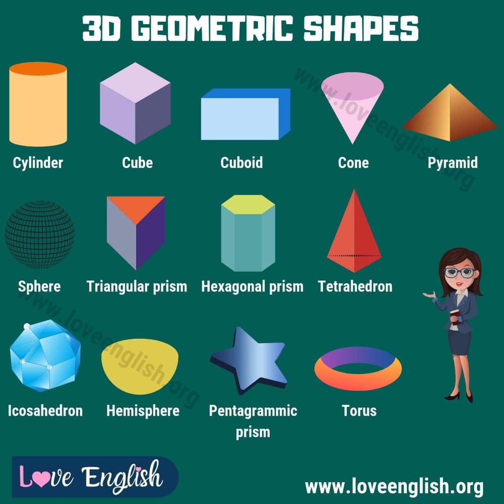 3d Shapes Names Of 3d Geometric Shapes For Kids Love English In 2021 3d Geometric Shapes Geometric Shapes Names Geometric Shapes