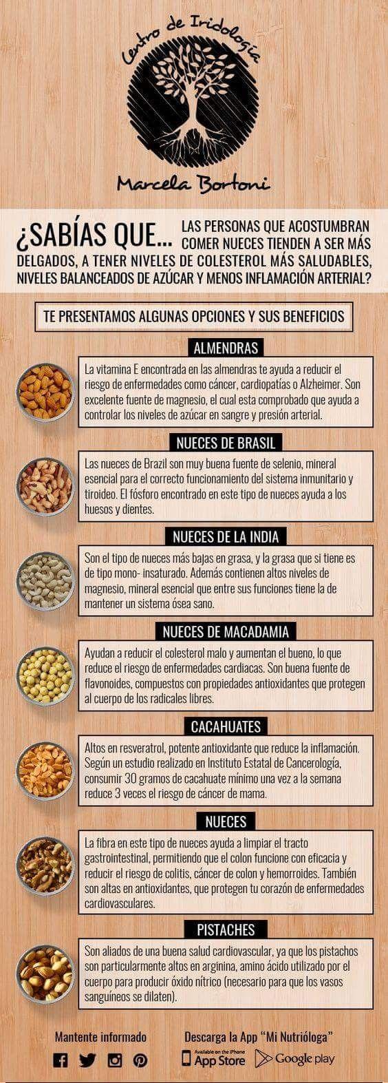 disfunción eréctil que la vitamina y el aceite