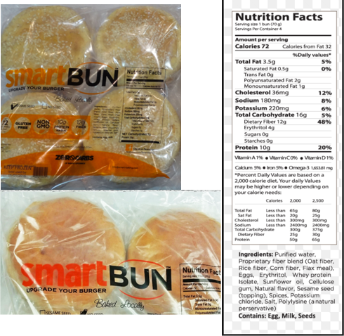 Icon Meal Popcorn Nutrition facts, Nutritious meals