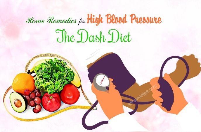 58 Best Natural Home Remedies for High Blood Pressure Control