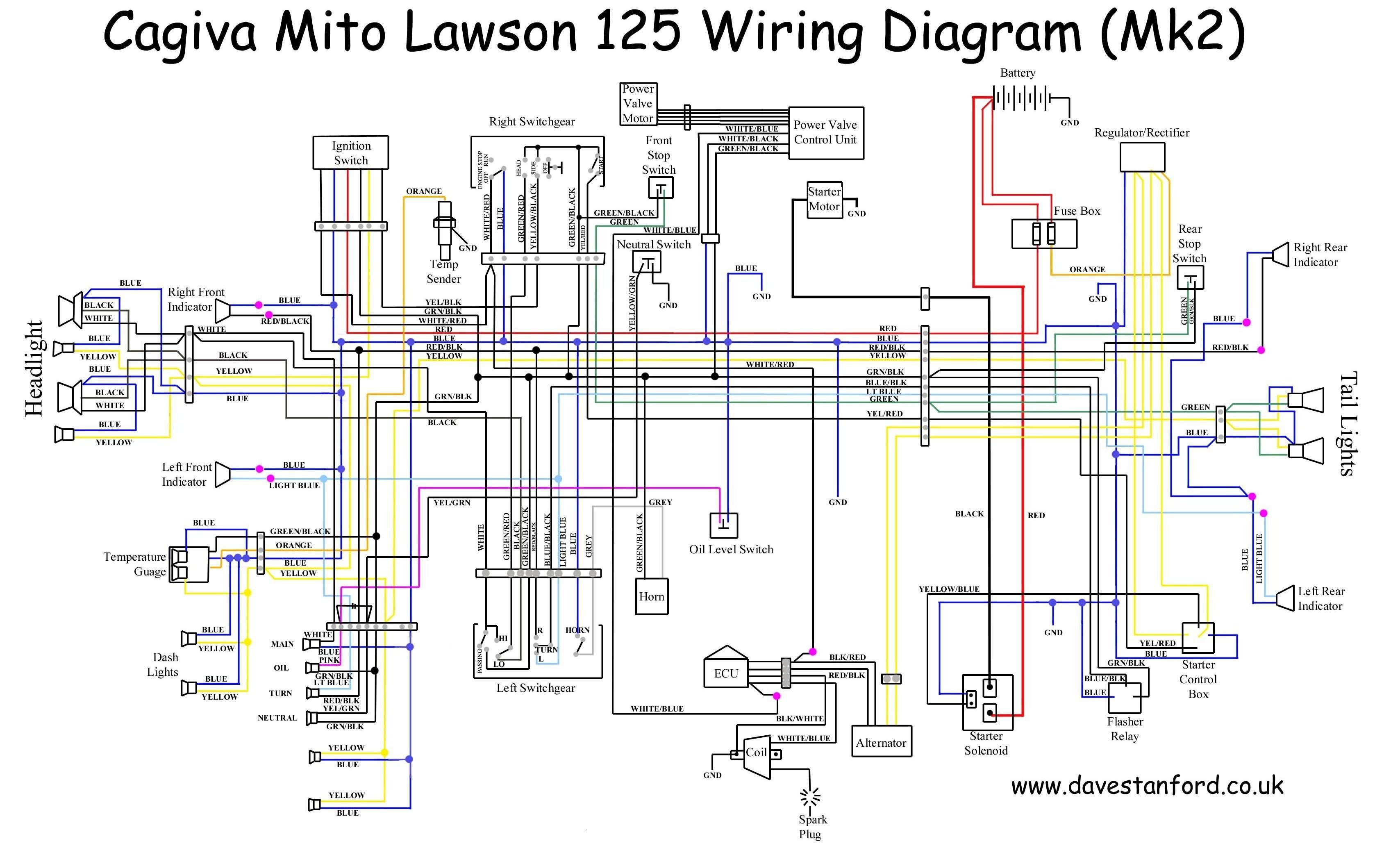 Punch Down Block Wiring Diagram