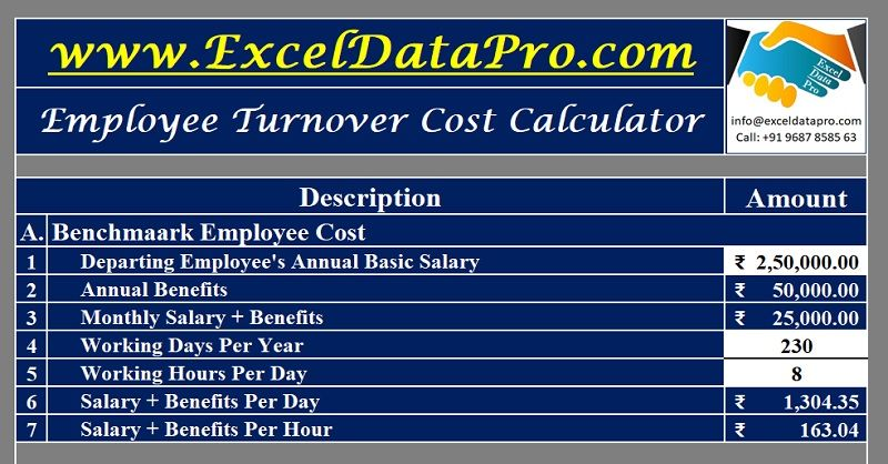 Download Employee Turnover Cost Calculator Excel Template Exceldatapro Employee Turnover Payroll Template Turnovers