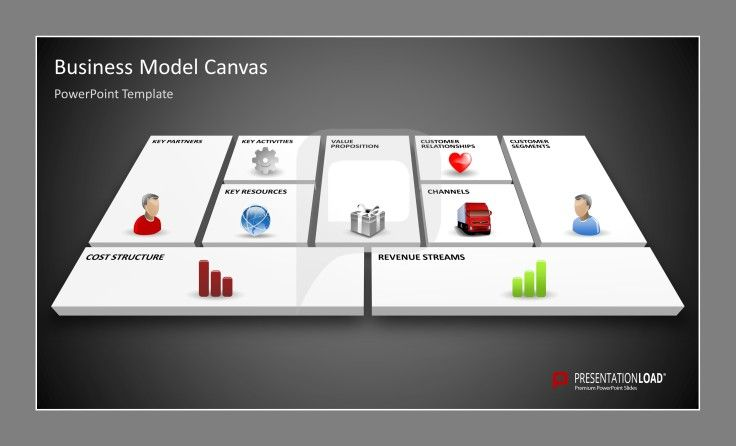 Business Model Canvas Presentationload Business Model Canvas Powerpoint Templates Business