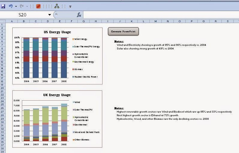 Pin By Horace Austin On Dashboard Powerpoint Slide Powerpoint Powerpoint Presentation Excel vba get active worksheet name
