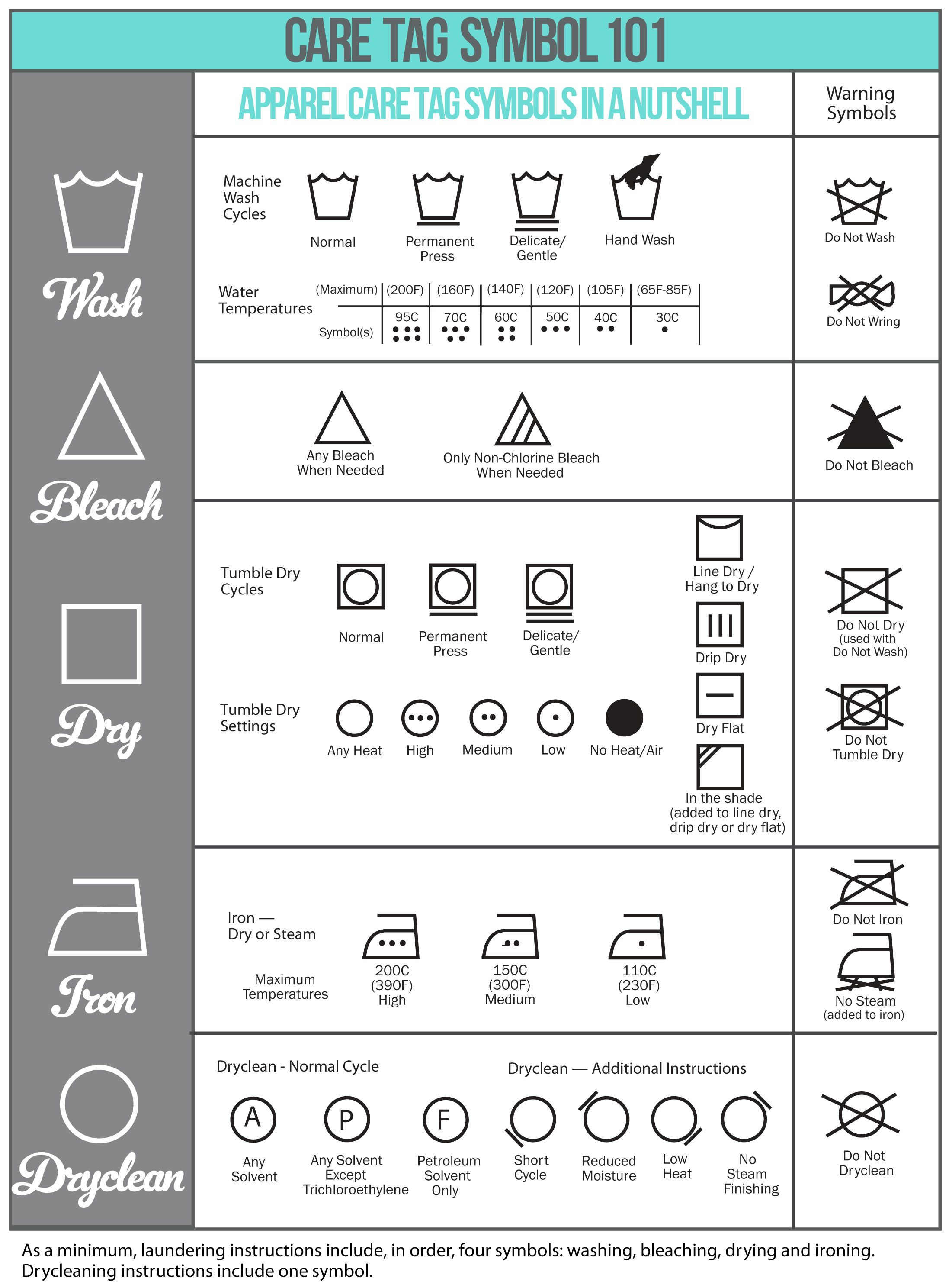 Some helpful reminders about garment care and cleaning appareltextile care symbols guide to washing for all those dumb clothes tags that think we know what the symbols mean without the words buycottarizona