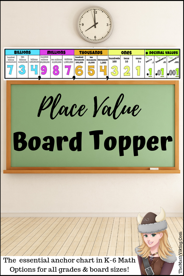 How Much is a Billion? NEW Classroom School Math Numbers POSTER