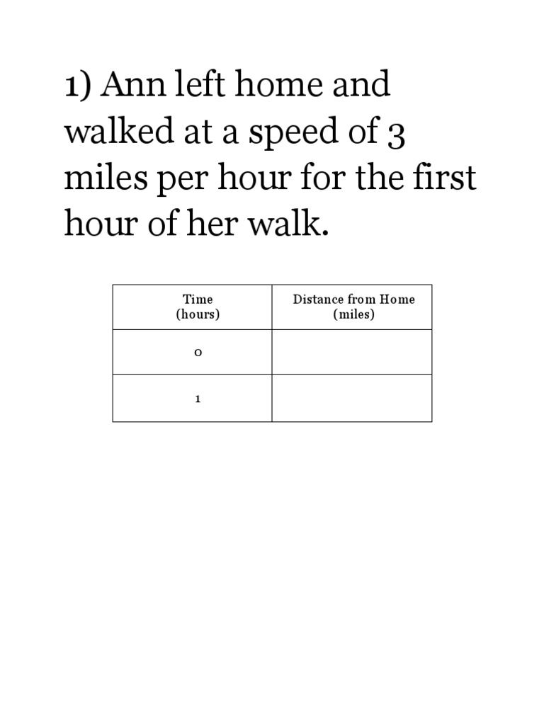 1 Ann Left Home And Walked At A Speed Of 3 Miles Per Hour For The First Hour Of Her Walk Time Hours 0 1 Distance From Home Miles Word Doc Activities Words