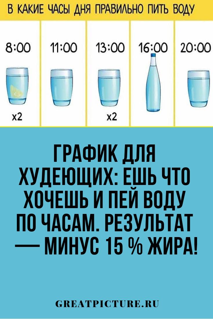Я Похудела Когда Начала Пить Много Воды. 10 правил похудения с помощью воды – как и сколько пить воды, чтобы похудеть?