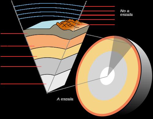 Estructura Interna De La Tierra Wikipedia La Enciclopedia