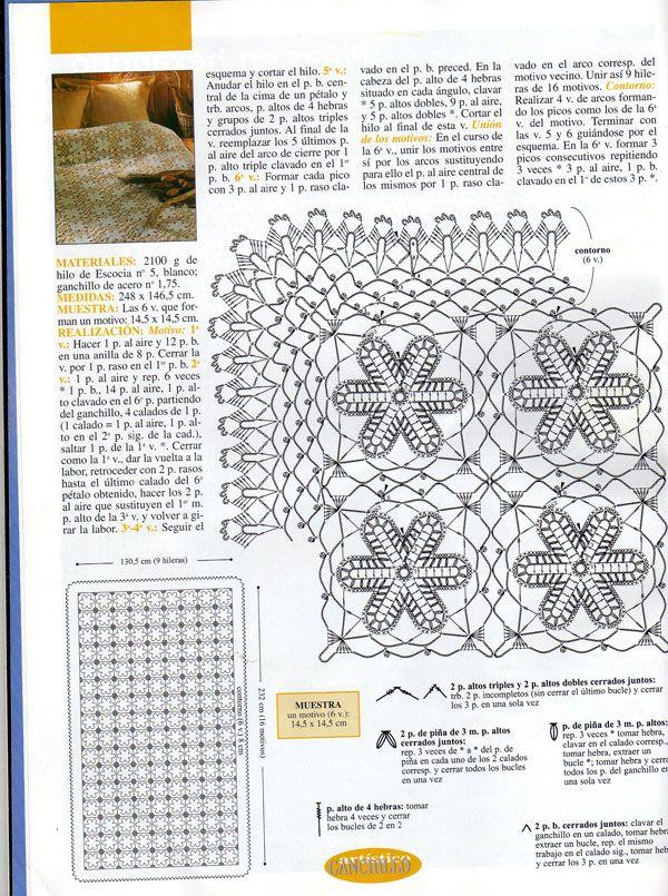 Flores crochet | Crochet for home | Pinterest | Ganchillo, Croché y ...