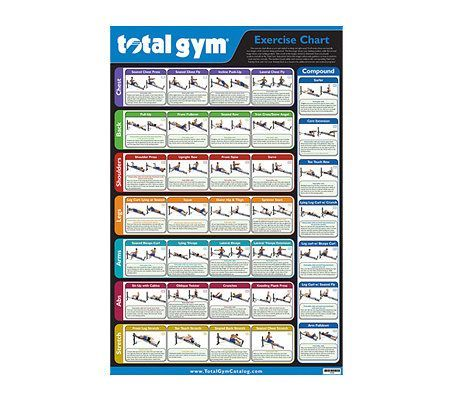 total gym exercise chart — qvc  total gym workouts