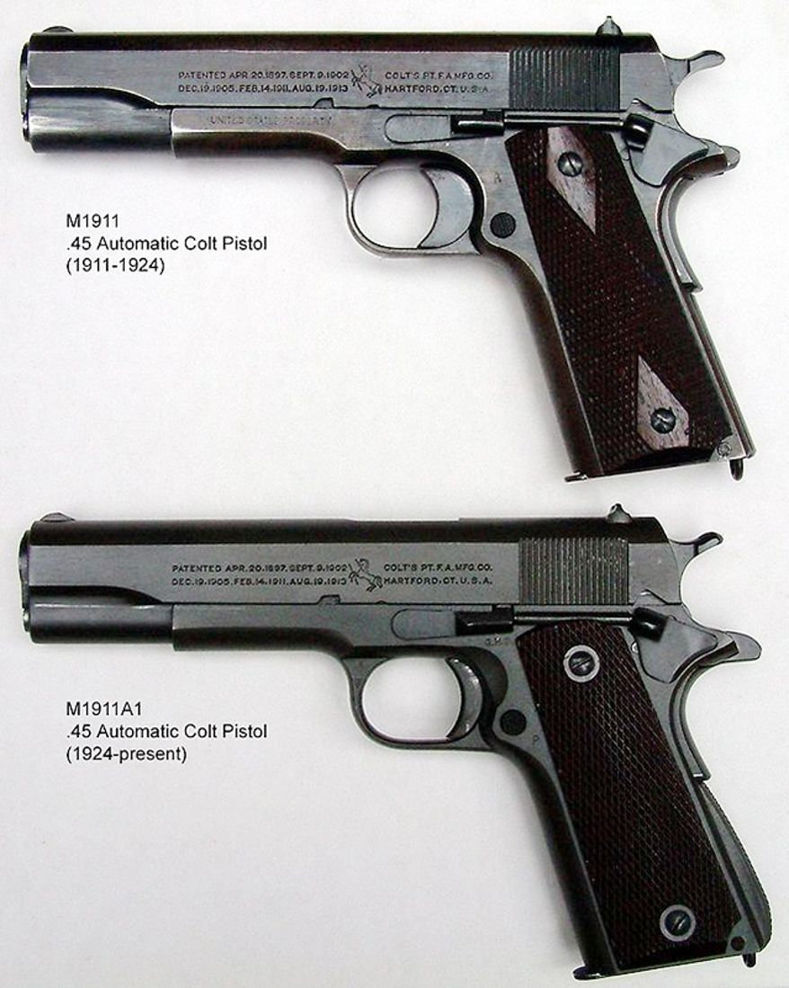 ARMSLIST - For Sale: Colt 1911 Russian Contract English Order 45 ...