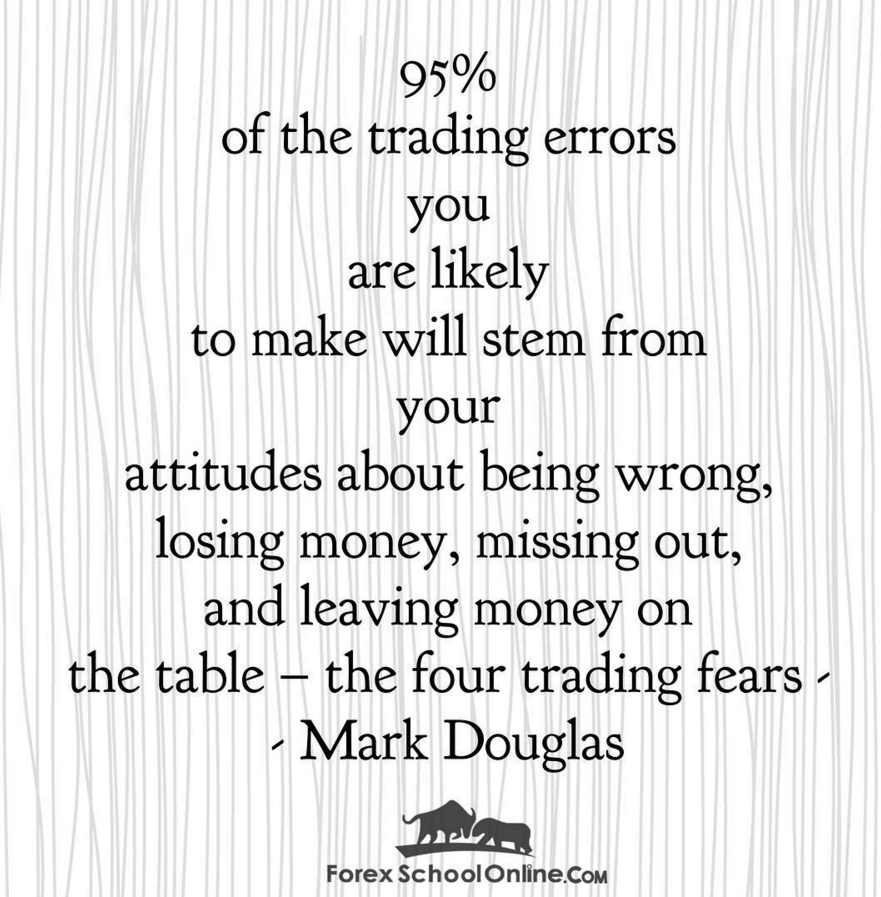 95 Of The Trading Errors You Are Likely To Make Will Stem From Your Attitudes About Being Wrong Losing Money Forex Trading Quotes Trading Quotes Lost Money