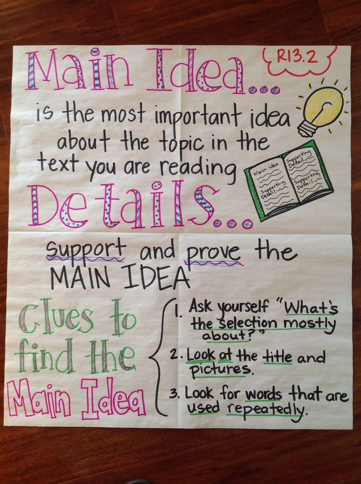Main idea anchor chart ideas for work pinterest also water cycle science charts rh