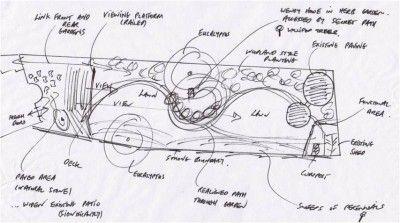 Sketch Garden Sketch Pinterest Garden Design Plans And Gardens