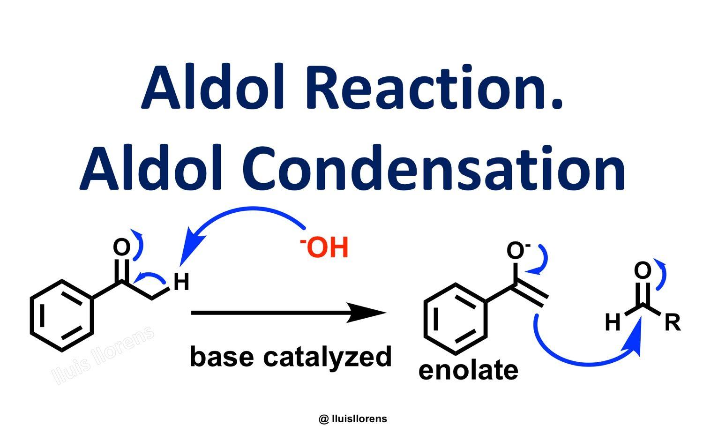 Mind Map Organic Chemistry Synthesis Reaction Organische Chemie Chemieunterricht Chemie