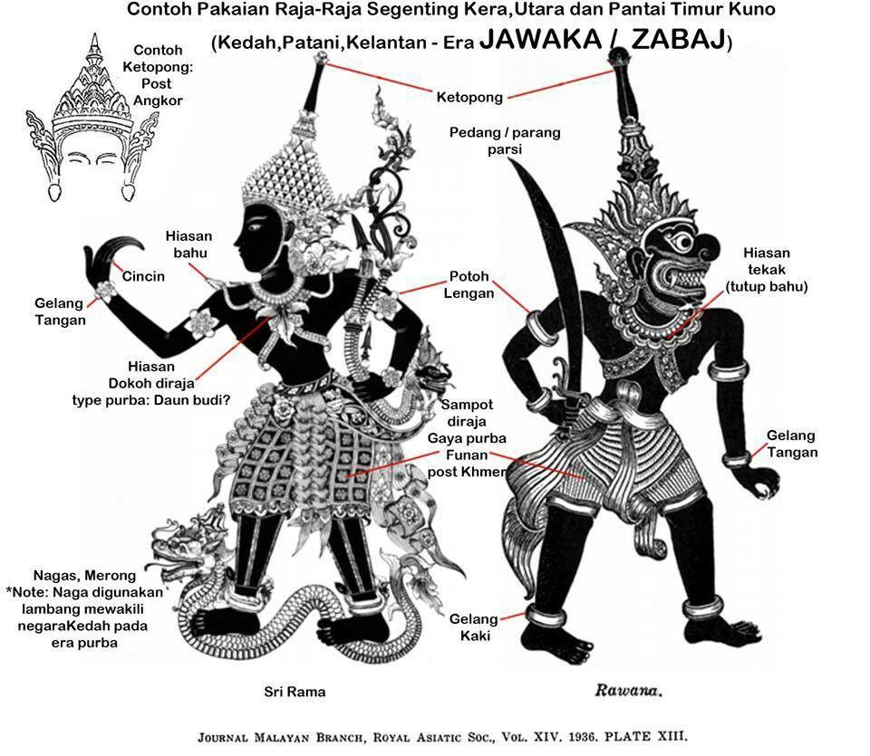 pin by mizz jaymee on wayang kulit shadow puppets character art art shadow puppets character art art