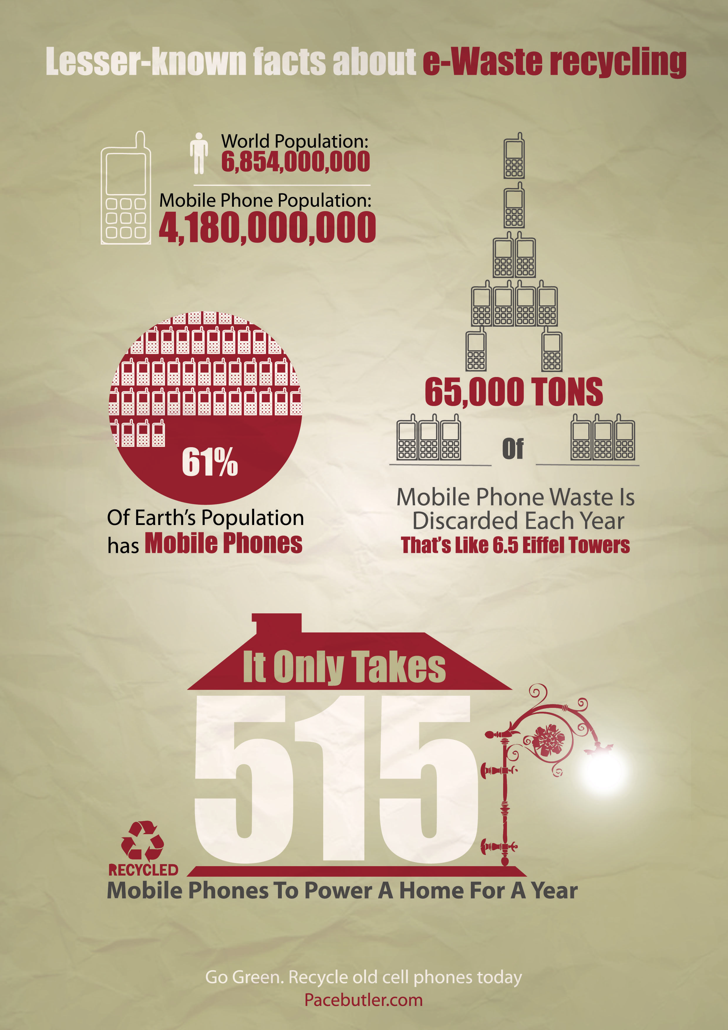eWaste Recycling facts E waste recycling, Recycling