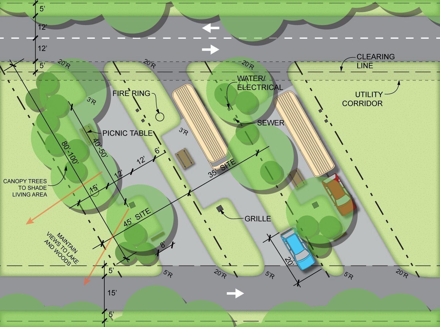 Image result for RV Park Design Dimensions | Parking ...