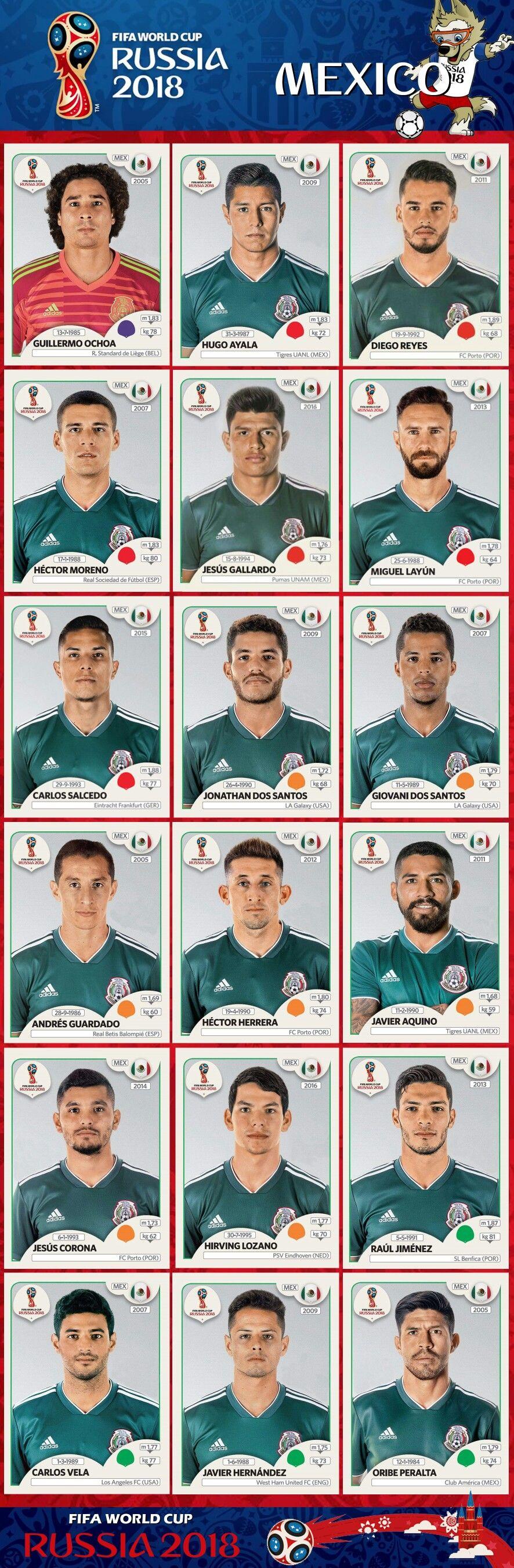 Panini Stickers Mexico National Team Fifa World Cup 2018 Rusia 2018 Rusia Copa Del Mundo 2018