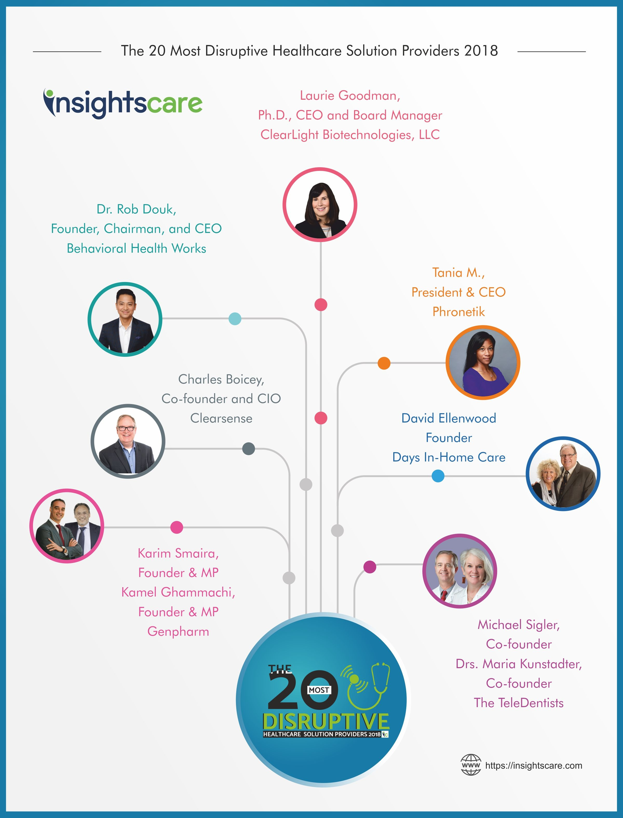 The 20 Most Disruptive Healthcare Solution Providers Healthcare Solutions Health Words Healthcare Marketing