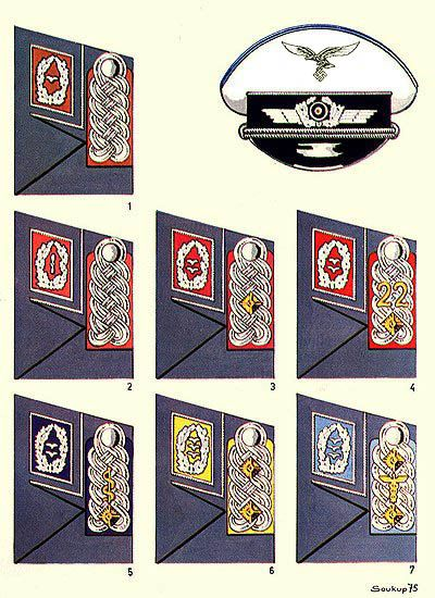 Collar Tabs Epaulettes Stabsoffiziere Staff Officers