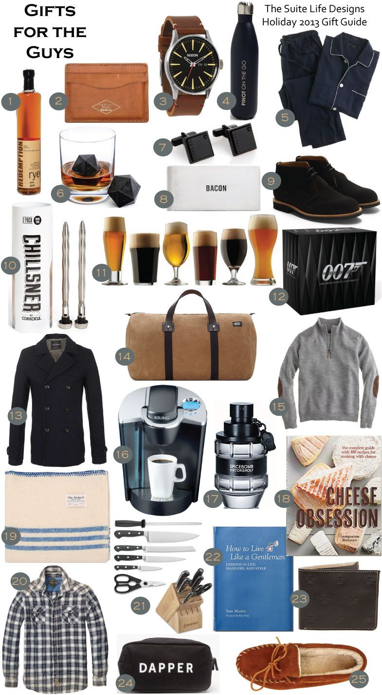 holiday gift guide for the guys 25 great ideas