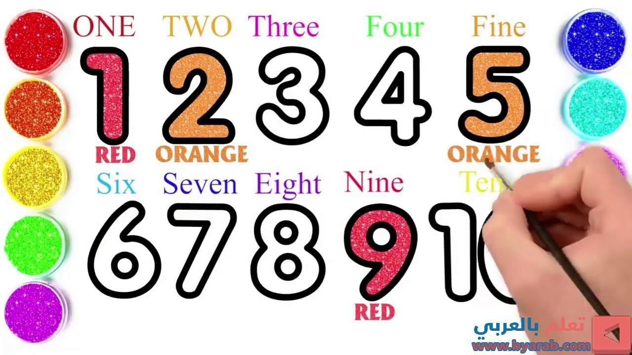 لتنمية ذاكرة الطفل رسم أشكال مختلفة القلب مع التلوين Apprenez A Dessiner Et A Creer One Two Three Red Orange Thumbs Up