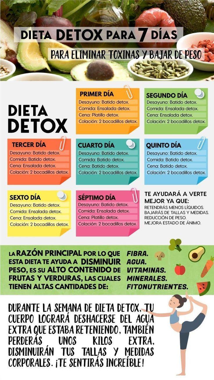 dieta detox 7 días pdf)