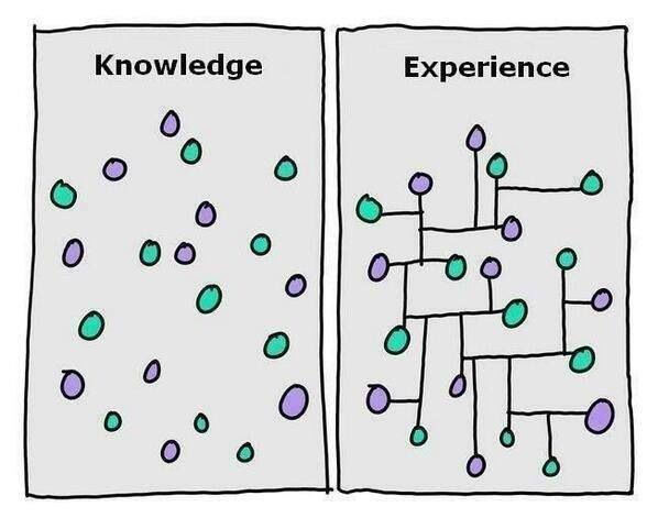 Knowledge experience connect the dots introduction science general