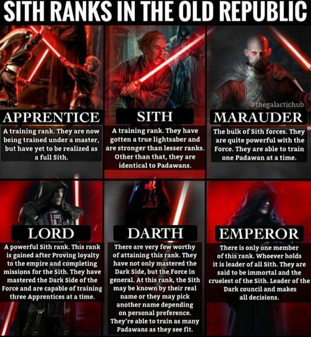 Ranks Sith Star Wars Ships Design Star Wars History Star Wars Villains