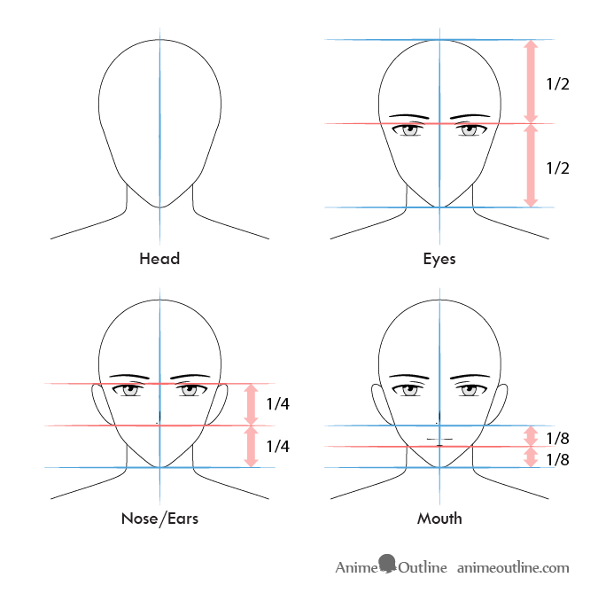 Anime Male Face Proportions And Step By Step Drawing Drawing Tutorial Face Face Proportions Drawing Eye Drawing