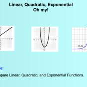 Linear Quadratic And Exponential Functions Have Different Graphs Equations And Characteristics In This Tutoria Quadratics Exponential Functions Exponential