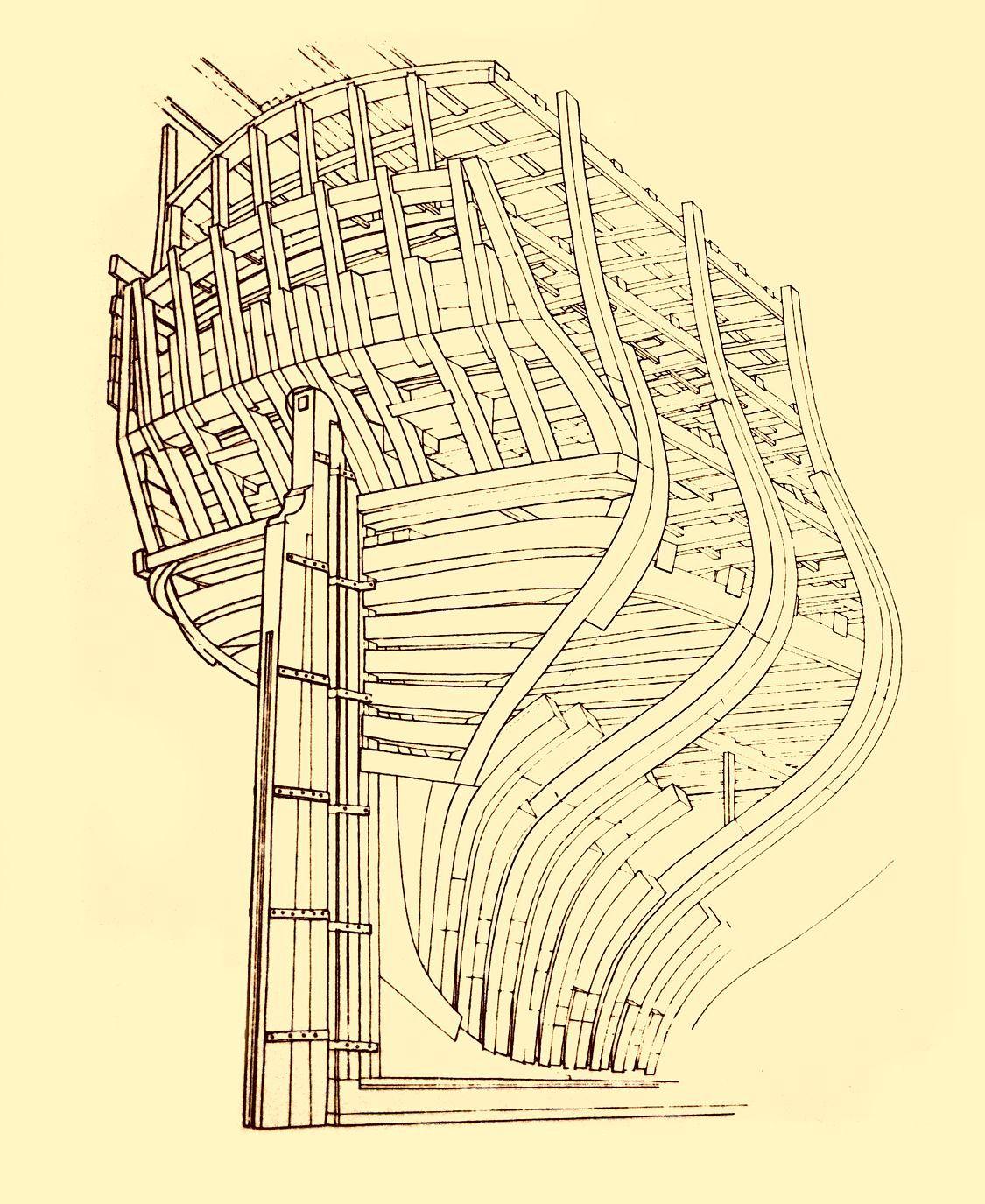 ship construction diagram - Google Search ship