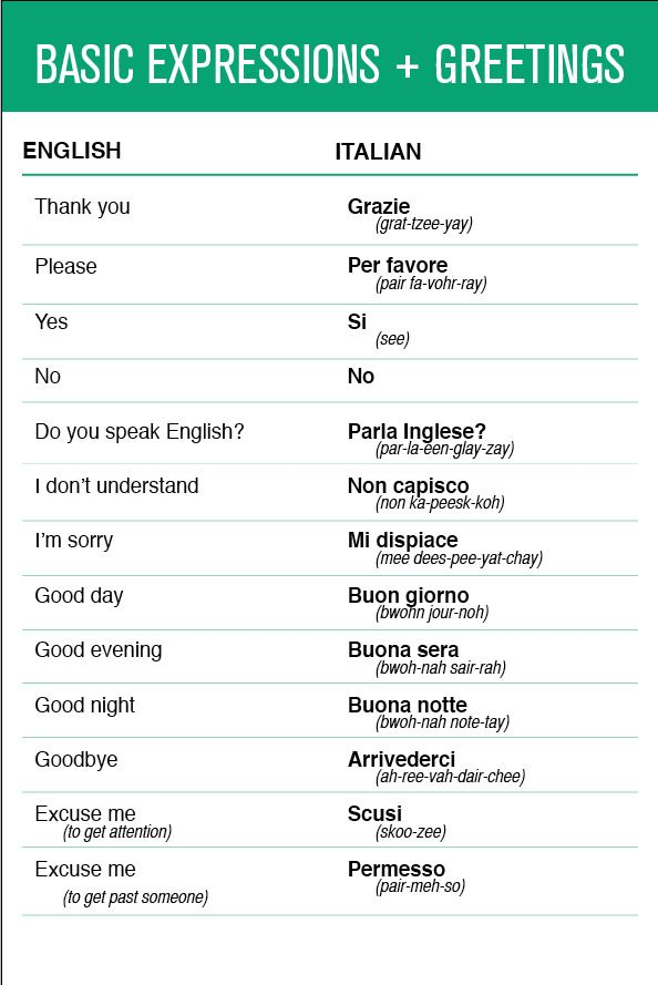 Italian basic expressions greetings around the world in 80 italian basic expressions greetings by iheartpdx m4hsunfo